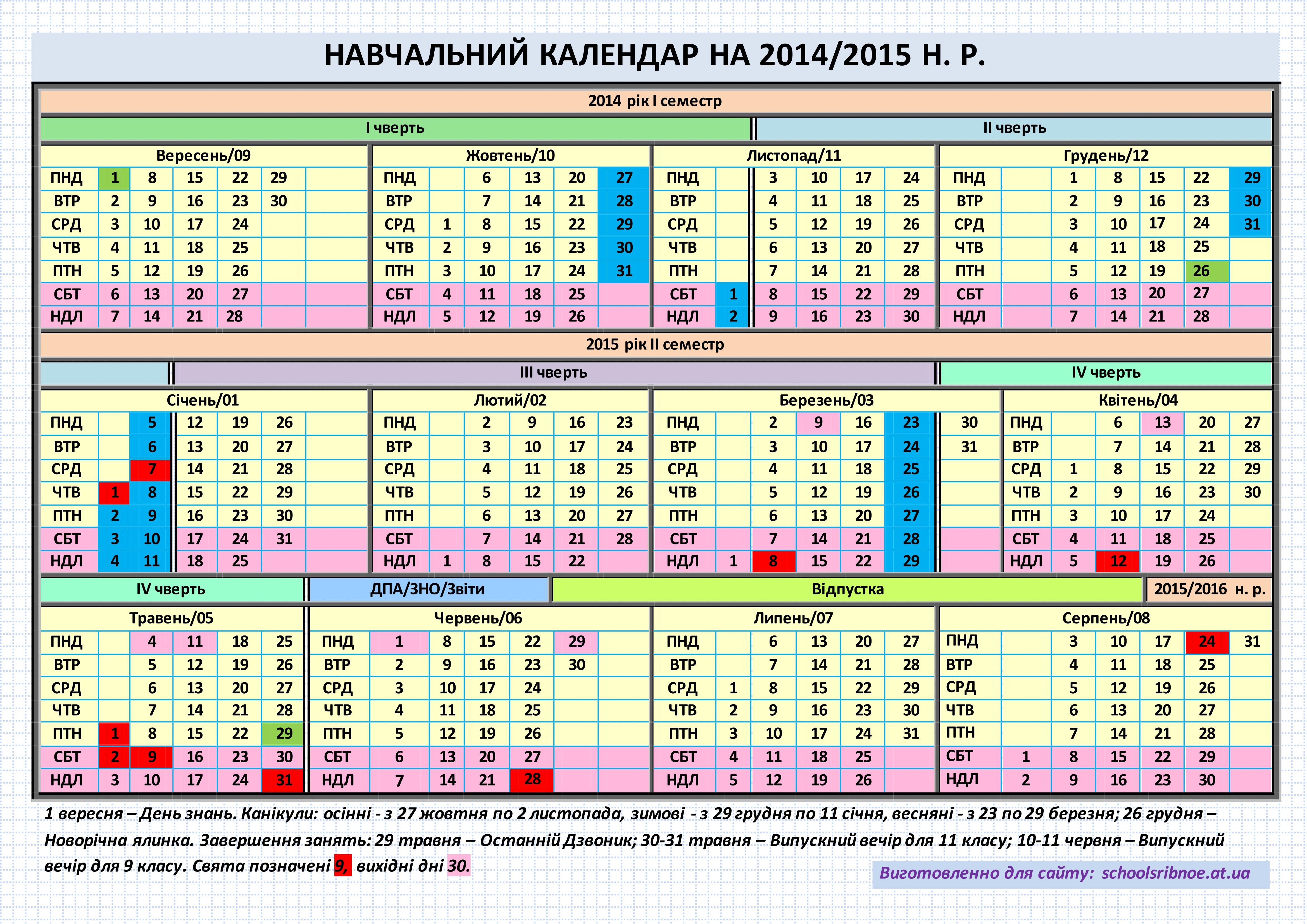 Переглядів.  Липень.  Навчальний календар на 2014/2015 н.р. Додав.